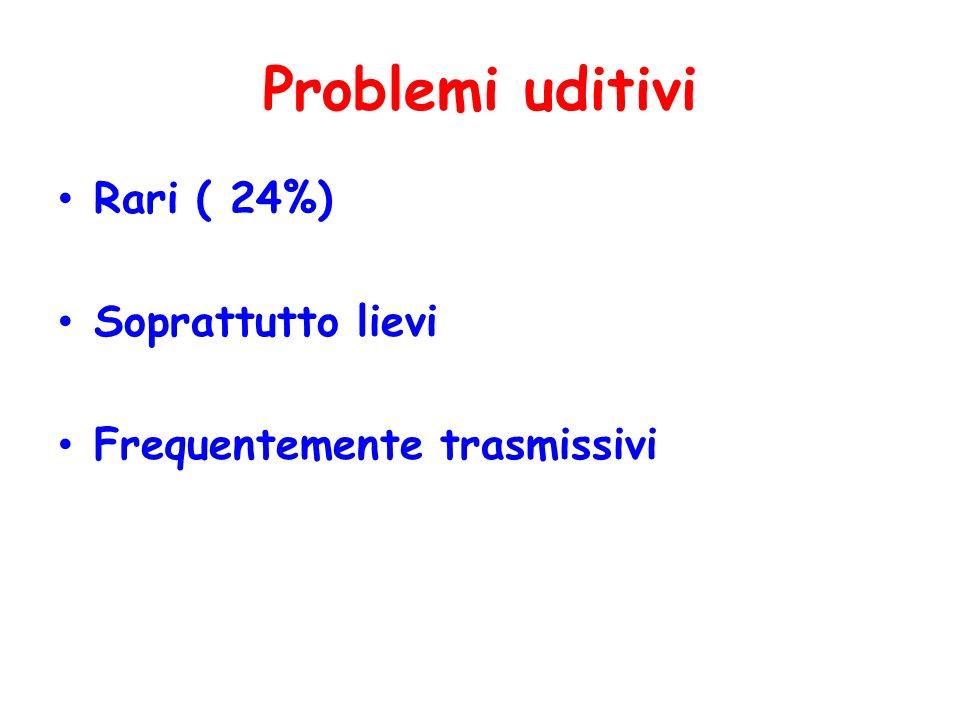 Problemi uditivi Rari ( 24%) Soprattutto lievi Frequentemente trasmissivi