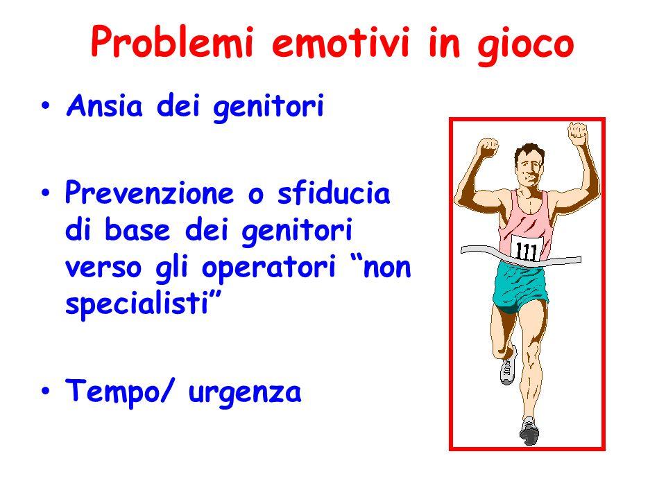 Problemi emotivi in gioco Ansia dei genitori Prevenzione o sfiducia di base dei genitori verso gli operatori non specialisti Tempo/ urgenza