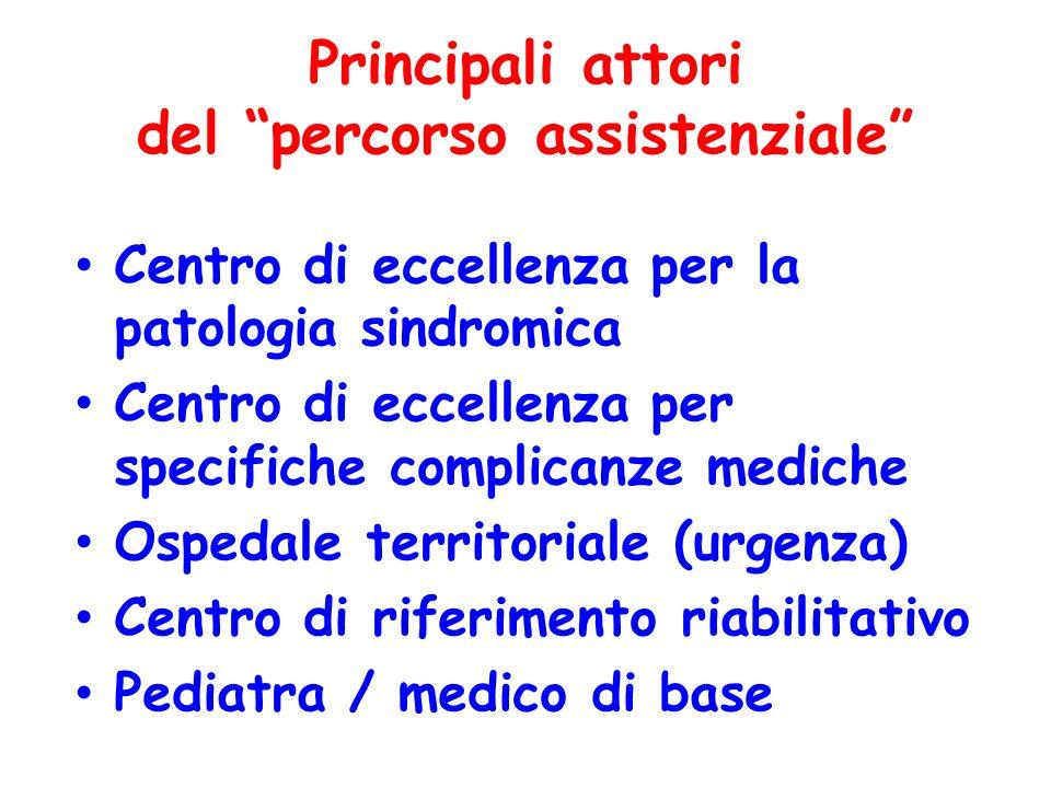 Principali attori del percorso assistenziale Centro di eccellenza per la patologia sindromica Centro di eccellenza per specifiche complicanze mediche