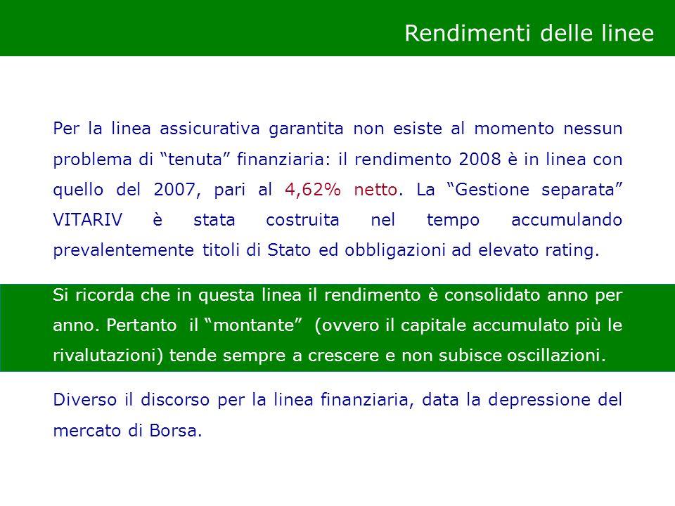Rendimenti delle linee Per la linea assicurativa garantita non esiste al momento nessun problema di tenuta finanziaria: il rendimento 2008 è in linea