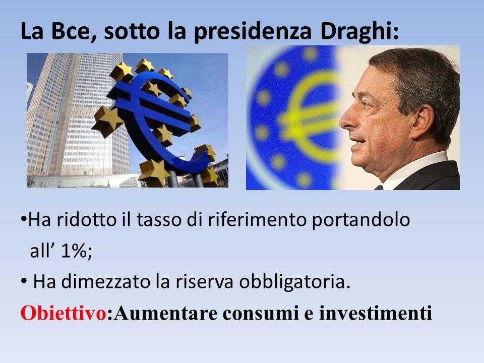 La Bce, sotto la presidenza Draghi: Ha ridotto il tasso di riferimento portandolo all 1%; Ha dimezzato la riserva obbligatoria. Obiettivo:Aumentare co