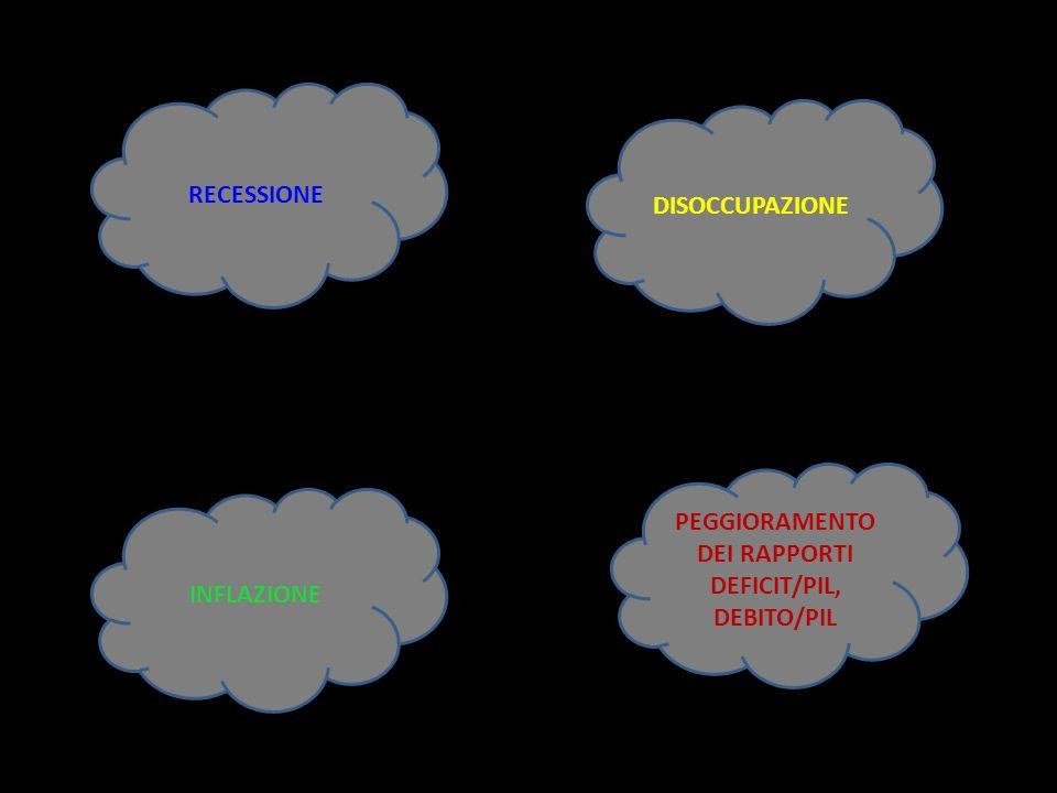 DISOCCUPAZIONE INFLAZIONE RECESSIONE PEGGIORAMENTO DEI RAPPORTI DEFICIT/PIL, DEBITO/PIL