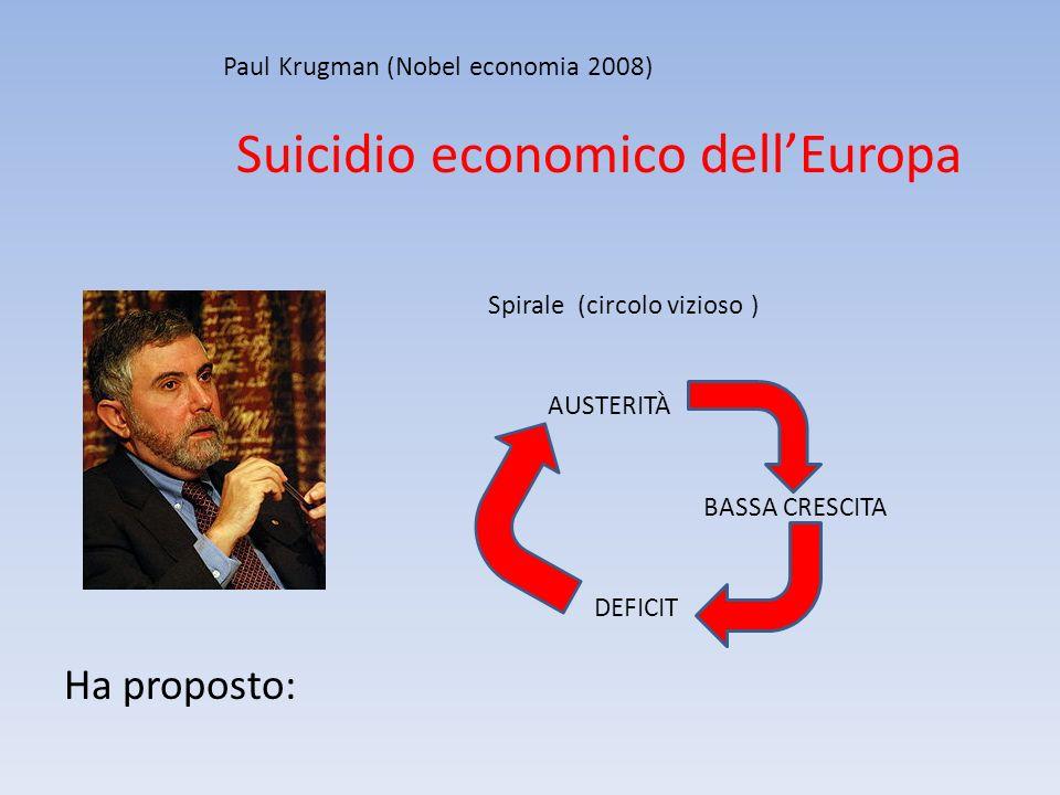 Paul Krugman (Nobel economia 2008) Suicidio economico dellEuropa Spirale (circolo vizioso ) AUSTERITÀ BASSA CRESCITA DEFICIT Ha proposto: