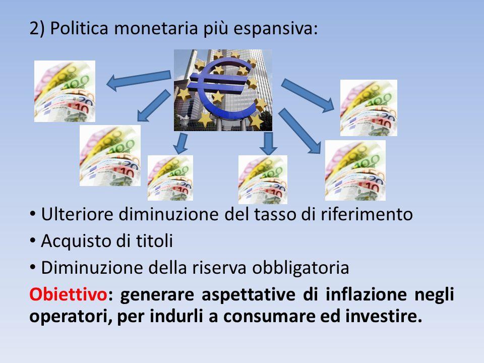 2) Politica monetaria più espansiva: Ulteriore diminuzione del tasso di riferimento Acquisto di titoli Diminuzione della riserva obbligatoria Obiettiv