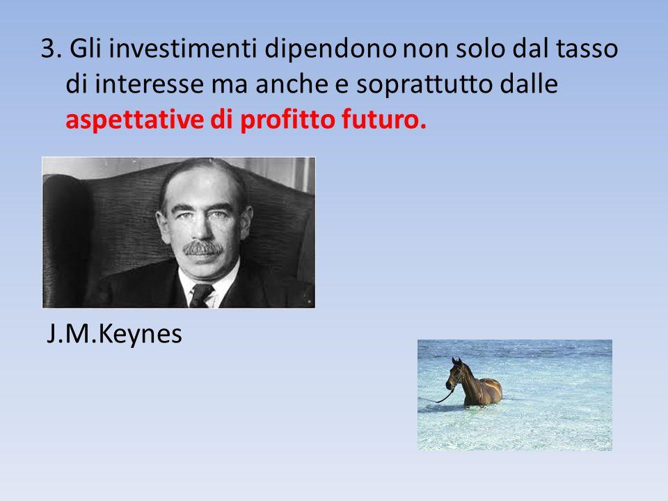 3. Gli investimenti dipendono non solo dal tasso di interesse ma anche e soprattutto dalle aspettative di profitto futuro. J.M.Keynes
