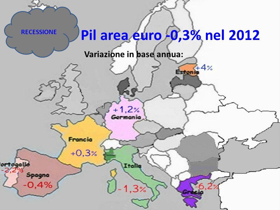 Pil area euro -0,3% nel 2012 Variazione in base annua: RECESSIONE