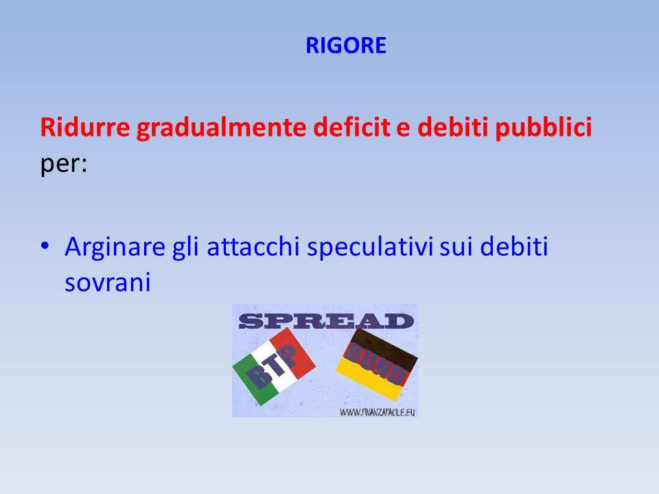 RIGORE Ridurre gradualmente deficit e debiti pubblici per: Arginare gli attacchi speculativi sui debiti sovrani