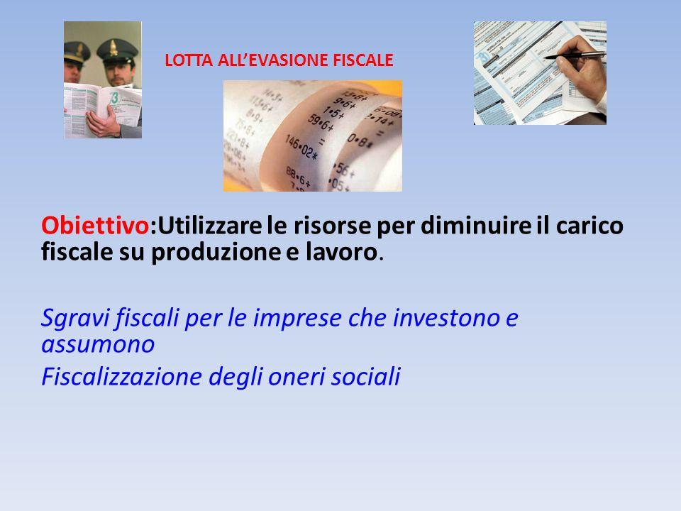 LOTTA ALLEVASIONE FISCALE Obiettivo:Utilizzare le risorse per diminuire il carico fiscale su produzione e lavoro. Sgravi fiscali per le imprese che in
