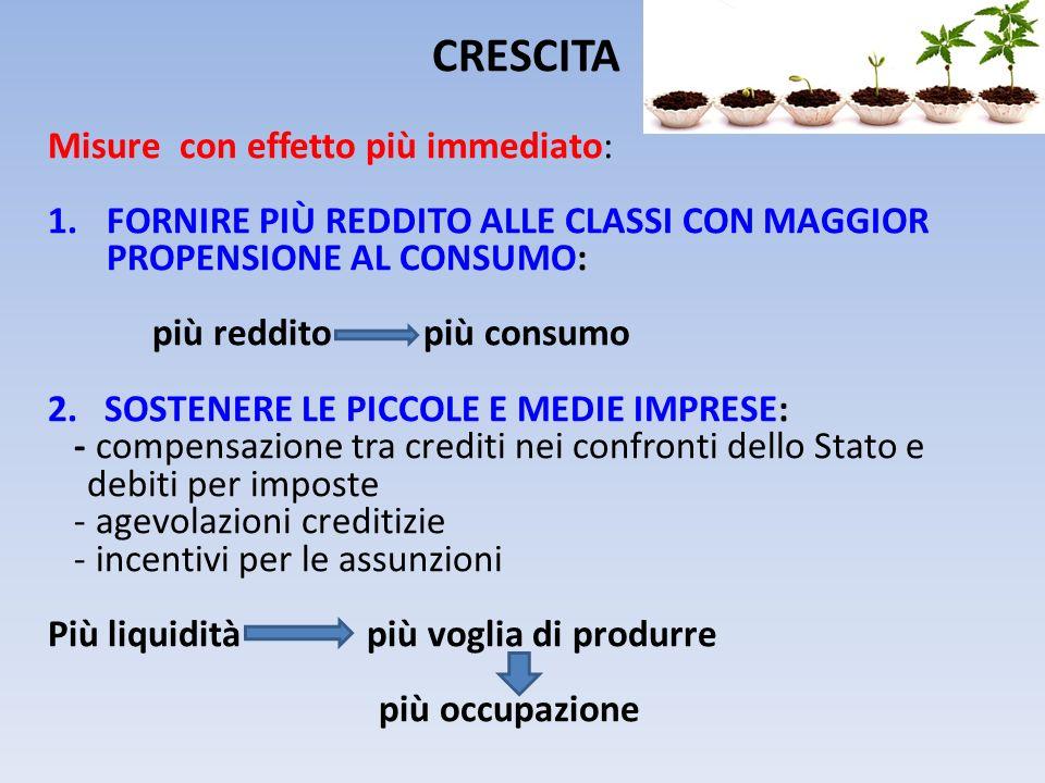 CRESCITA Misure con effetto più immediato: 1.FORNIRE PIÙ REDDITO ALLE CLASSI CON MAGGIOR PROPENSIONE AL CONSUMO: più reddito più consumo 2. SOSTENERE
