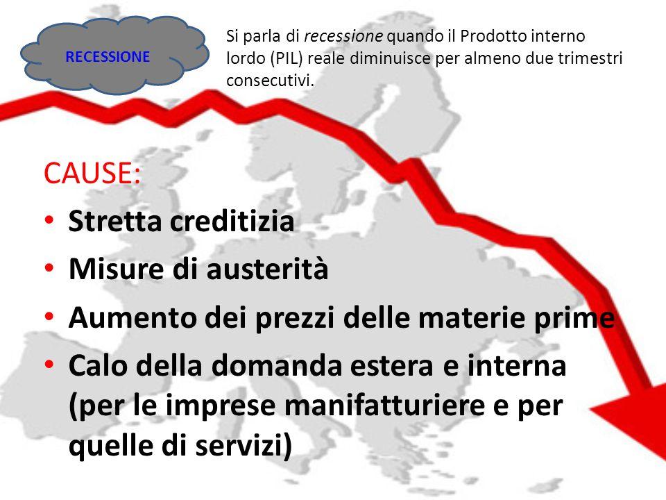 Si parla di recessione quando il Prodotto interno lordo (PIL) reale diminuisce per almeno due trimestri consecutivi. CAUSE: Stretta creditizia Misure