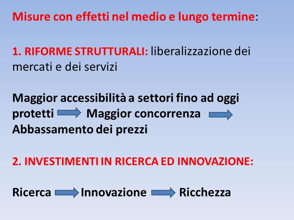 Misure con effetti nel medio e lungo termine: 1. RIFORME STRUTTURALI: liberalizzazione dei mercati e dei servizi Maggior accessibilità a settori fino