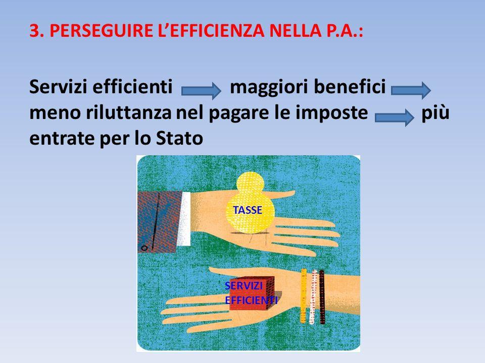 3. PERSEGUIRE LEFFICIENZA NELLA P.A.: Servizi efficienti maggiori benefici meno riluttanza nel pagare le imposte più entrate per lo Stato TASSE SERVIZ