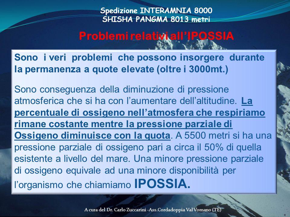 A cura del Dr. Carlo Zuccarini -Ass.Cordadoppia Val Vomano (TE) Spedizione INTERAMNIA 8000 SHISHA PANGMA 8013 metri Problemi relativi allIPOSSIA Sono