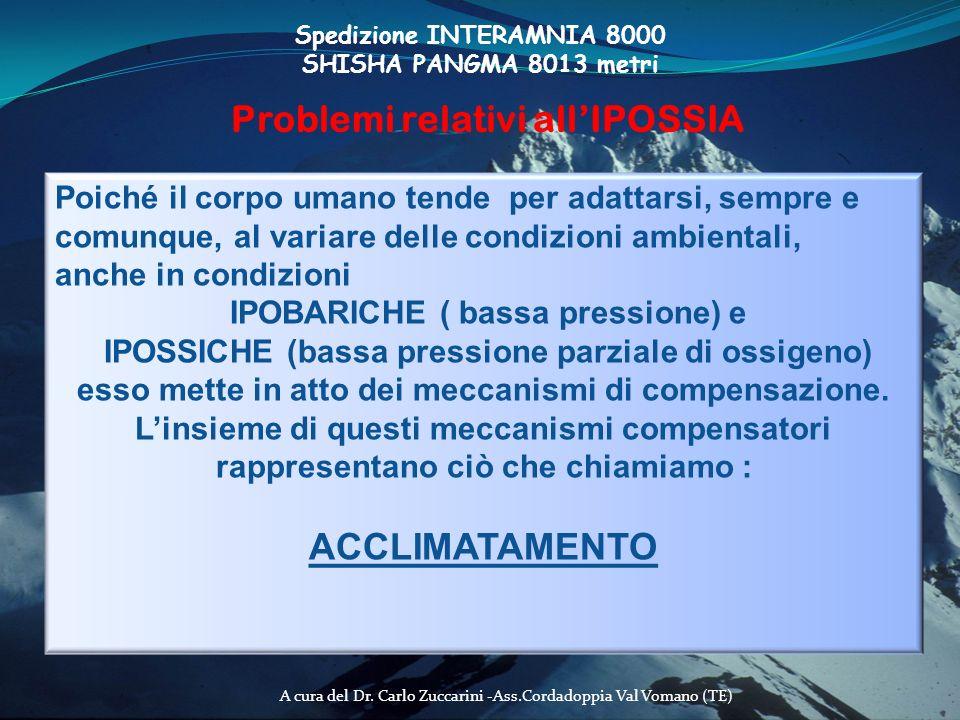 A cura del Dr. Carlo Zuccarini -Ass.Cordadoppia Val Vomano (TE) Spedizione INTERAMNIA 8000 SHISHA PANGMA 8013 metri Problemi relativi allIPOSSIA Poich