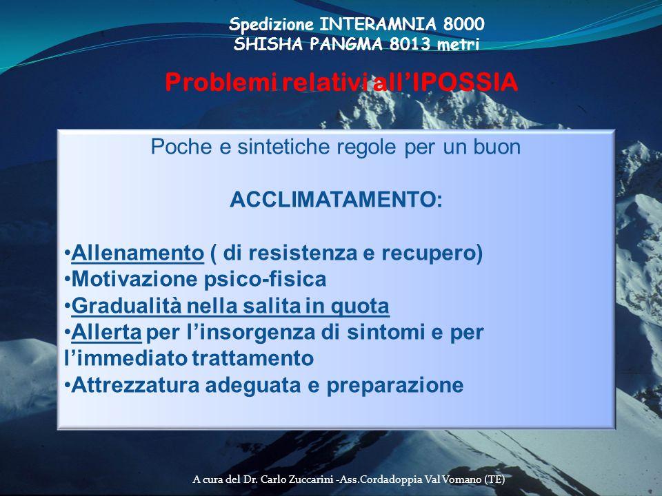 A cura del Dr. Carlo Zuccarini -Ass.Cordadoppia Val Vomano (TE) Spedizione INTERAMNIA 8000 SHISHA PANGMA 8013 metri Problemi relativi allIPOSSIA Poche