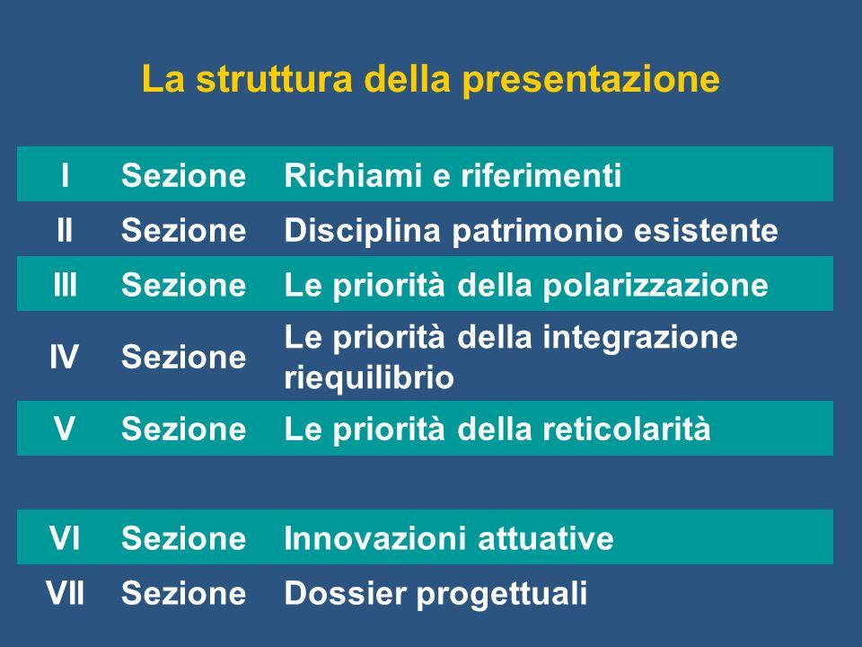 La struttura della presentazione ISezioneRichiami e riferimenti IISezioneDisciplina patrimonio esistente IIISezioneLe priorità della polarizzazione IV
