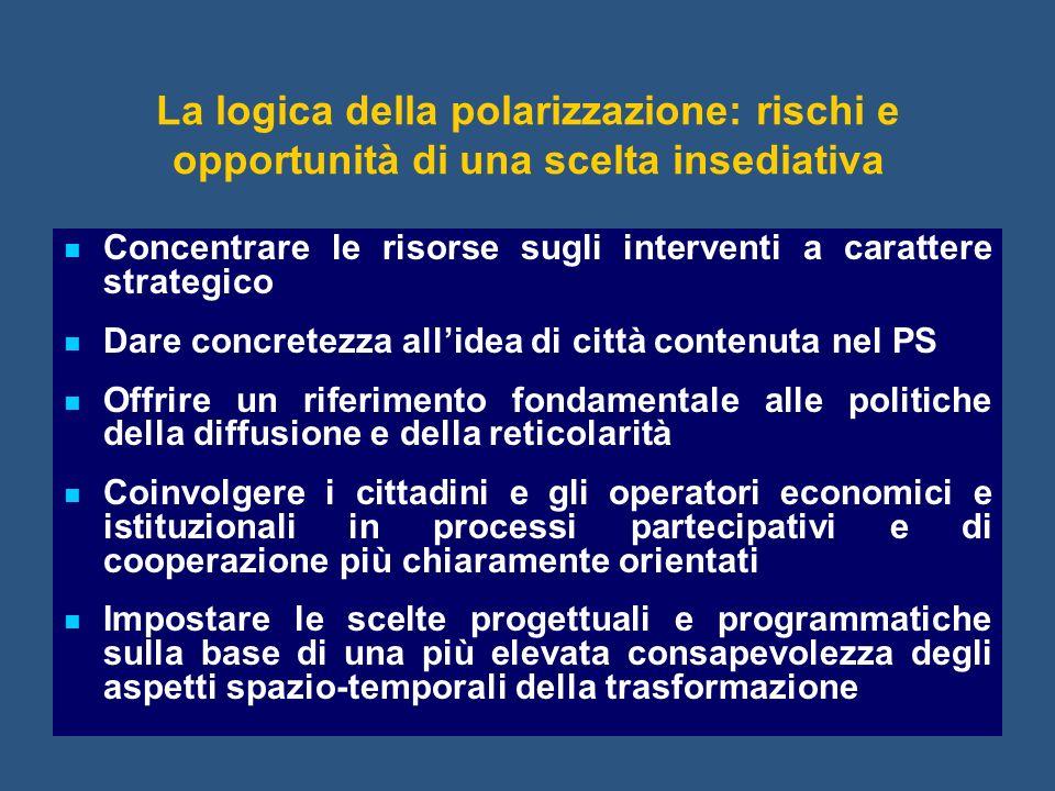 La logica della polarizzazione: rischi e opportunità di una scelta insediativa Concentrare le risorse sugli interventi a carattere strategico Dare con