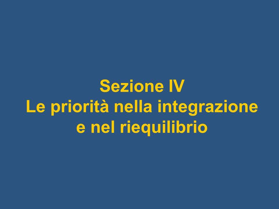 Sezione IV Le priorità nella integrazione e nel riequilibrio