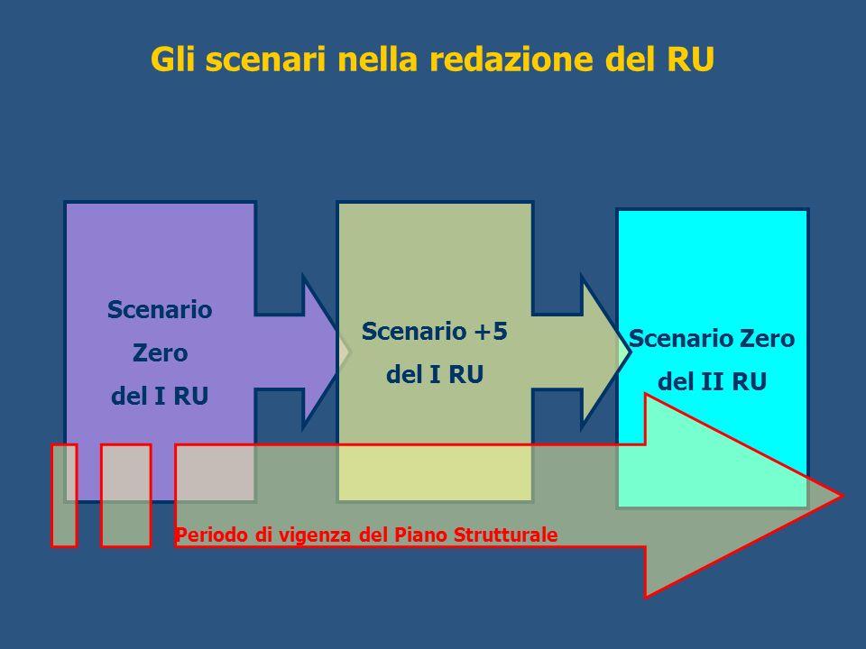 Criterio 8 Corrispondenza con le richieste emerse dai processi partecipativi reticolarità