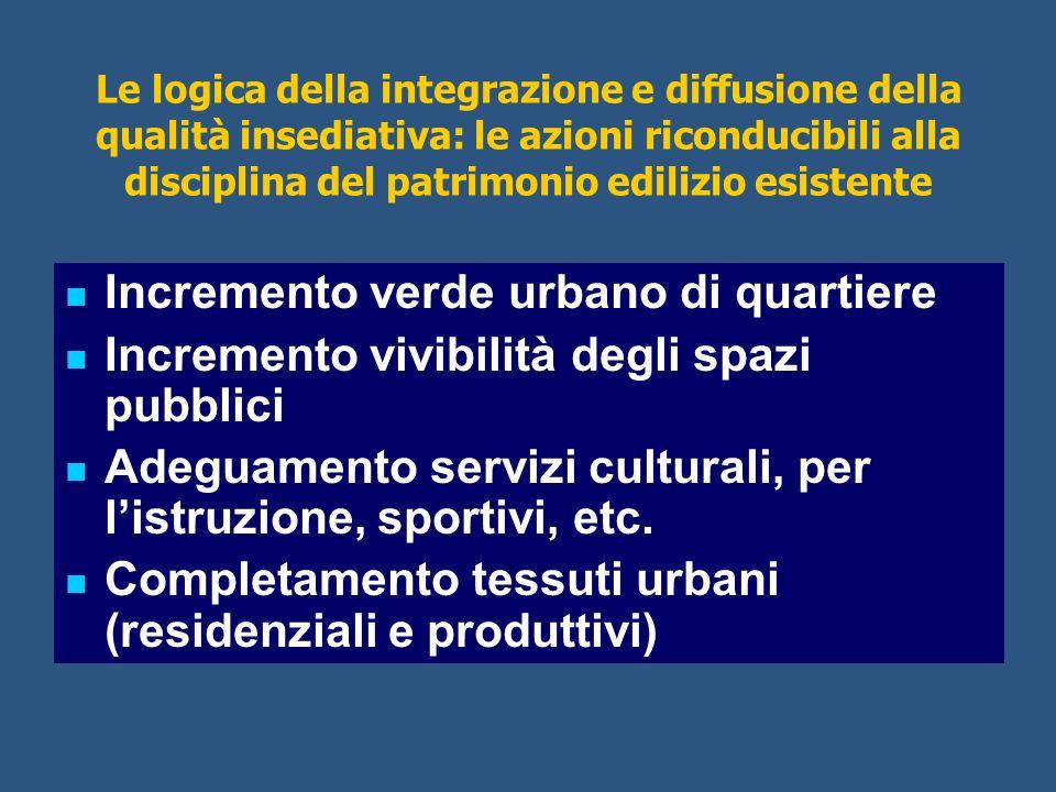 Le logica della integrazione e diffusione della qualità insediativa: le azioni riconducibili alla disciplina del patrimonio edilizio esistente Increme