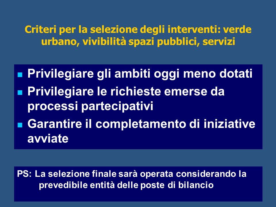 Criteri per la selezione degli interventi: verde urbano, vivibilità spazi pubblici, servizi Privilegiare gli ambiti oggi meno dotati Privilegiare le r