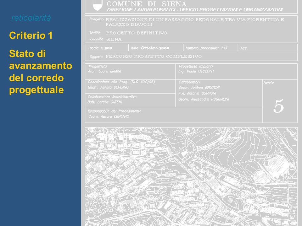 Criterio 1 Stato di avanzamento del corredo progettuale reticolarità
