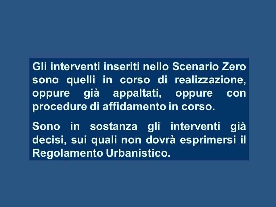 Residenziale Scenario territorialeSLP mq.VOL. mc.