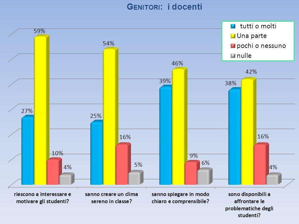 G ENITORI : i docenti