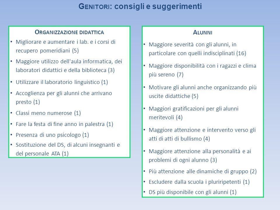 G ENITORI : consigli e suggerimenti O RGANIZZAZIONE DIDATTICA Migliorare e aumentare i lab.