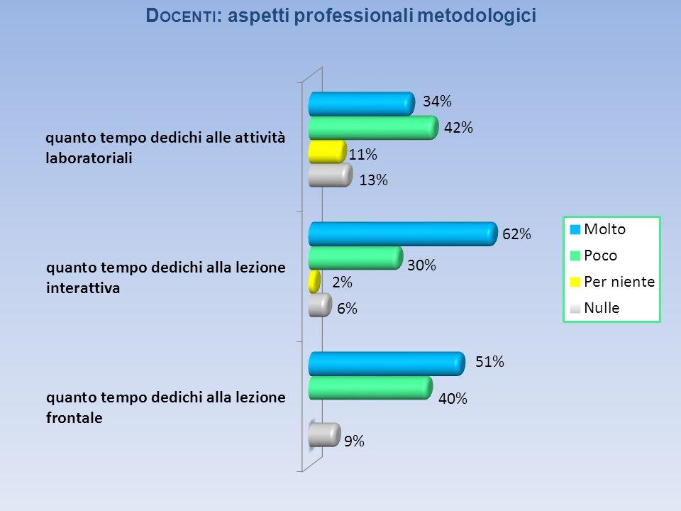 D OCENTI : aspetti professionali metodologici
