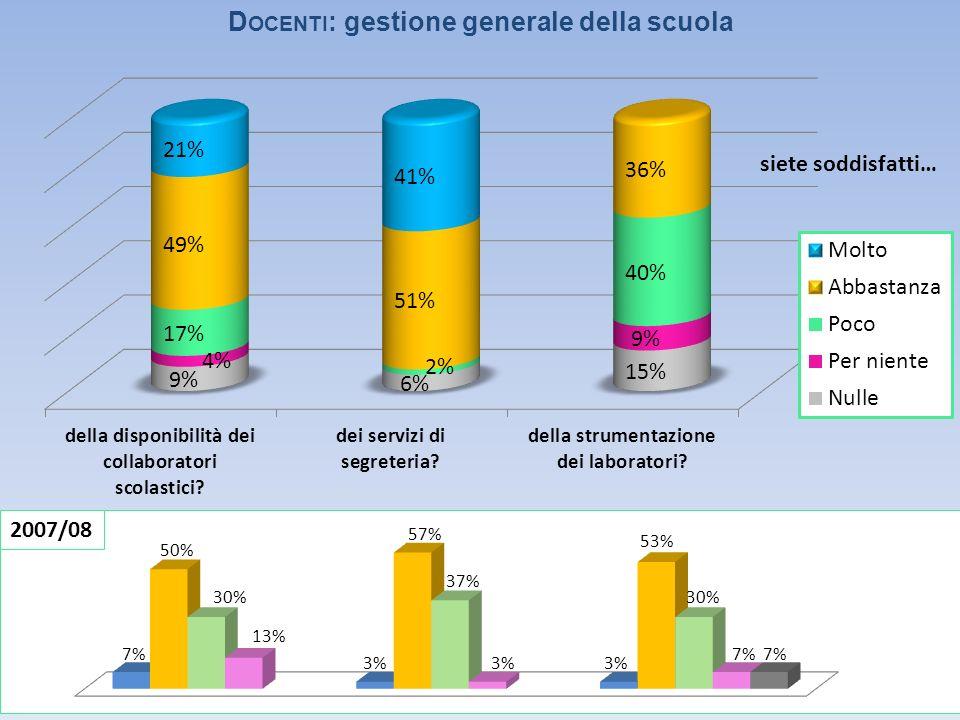 D OCENTI : gestione generale della scuola 2007/08