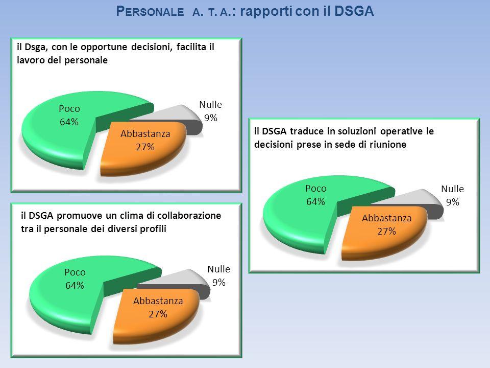 P ERSONALE A. T. A.: rapporti con il DSGA