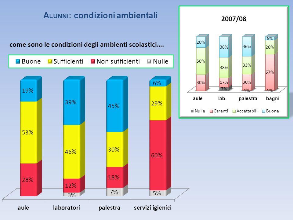 CONOSCIAMOCI 4% 6% 10% 2% 10% 25% 6% 9% 15% 1% 8%