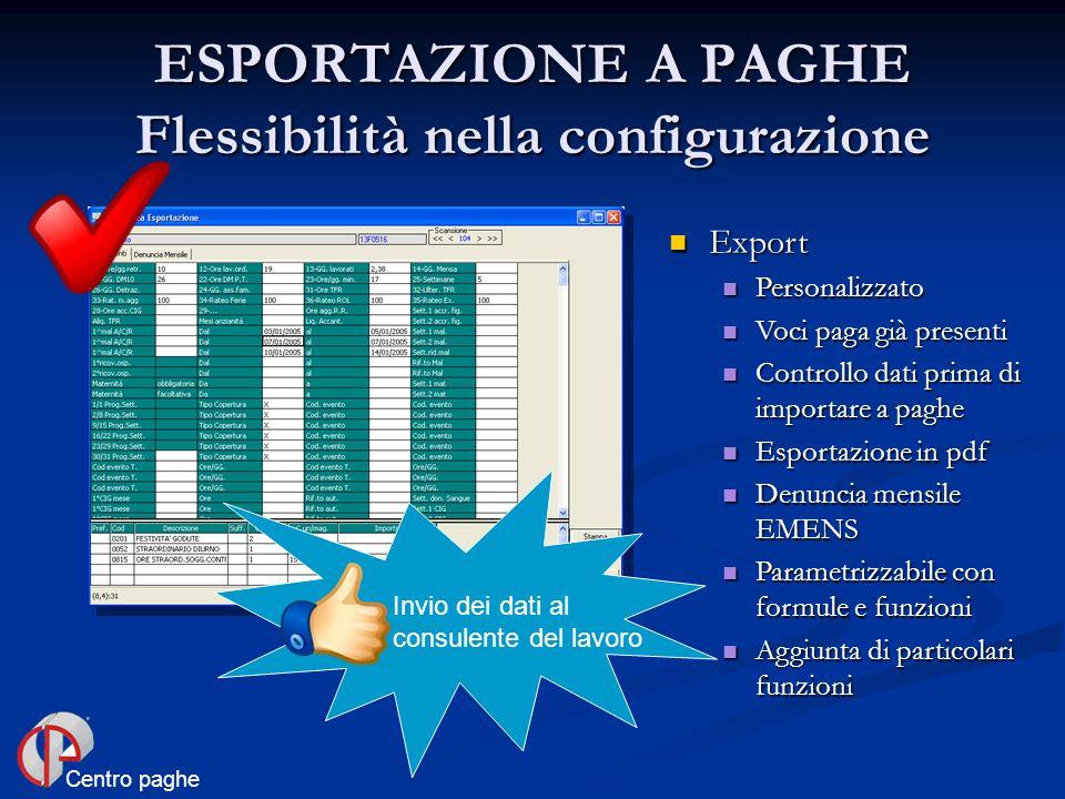 ESPORTAZIONE A PAGHE Flessibilità nella configurazione Export Export Personalizzato Personalizzato Voci paga già presenti Voci paga già presenti Contr