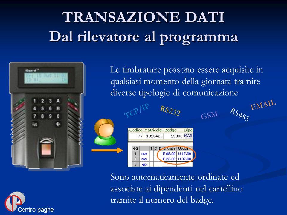 TRANSAZIONE DATI Dal rilevatore al programma Le timbrature possono essere acquisite in qualsiasi momento della giornata tramite diverse tipologie di c