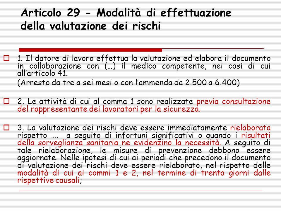 Articolo 29 - Modalità di effettuazione della valutazione dei rischi 1. Il datore di lavoro effettua la valutazione ed elabora il documento in collabo