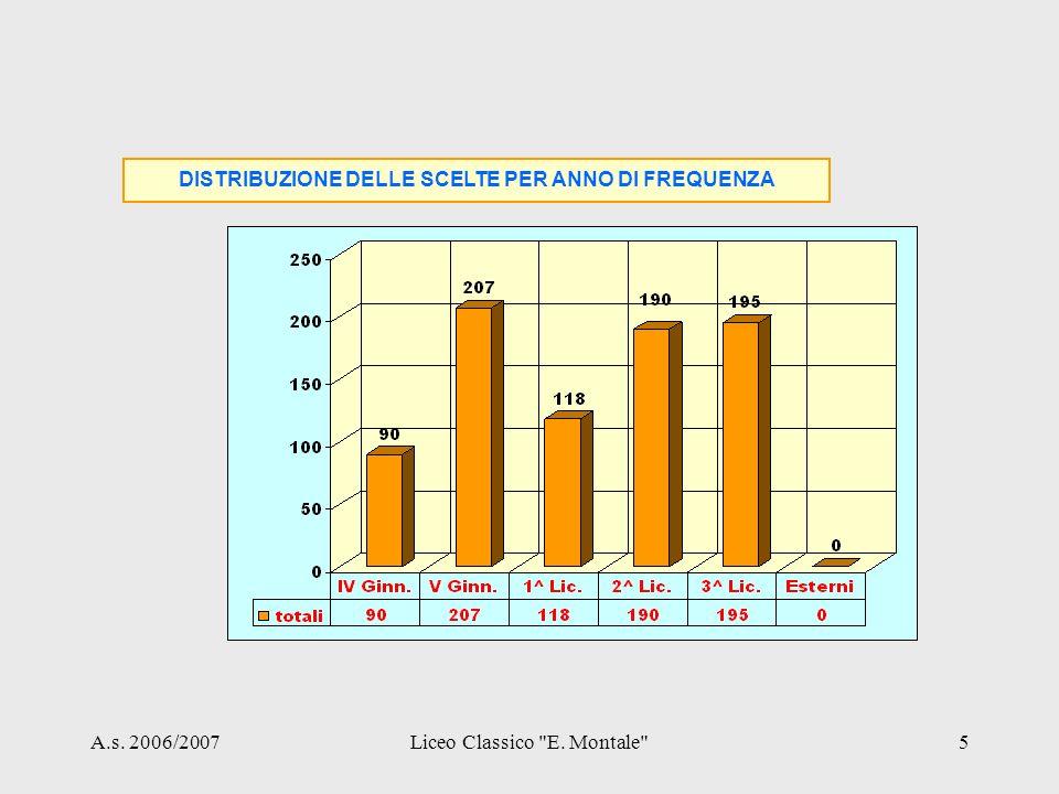 A.s. 2006/2007Liceo Classico E. Montale 5 DISTRIBUZIONE DELLE SCELTE PER ANNO DI FREQUENZA