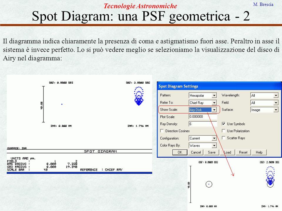 Spot Diagram: una PSF geometrica - 2 Tecnologie Astronomiche M. Brescia Il diagramma indica chiaramente la presenza di coma e astigmatismo fuori asse.