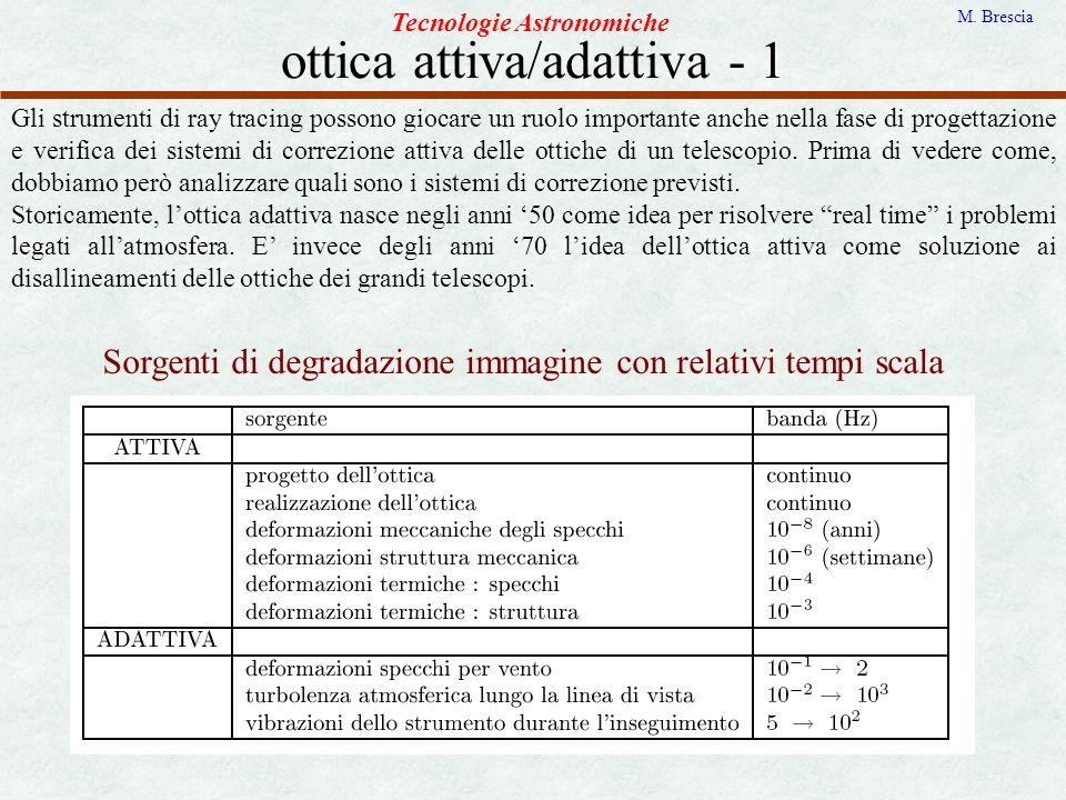 ottica attiva/adattiva - 1 Tecnologie Astronomiche M. Brescia Gli strumenti di ray tracing possono giocare un ruolo importante anche nella fase di pro