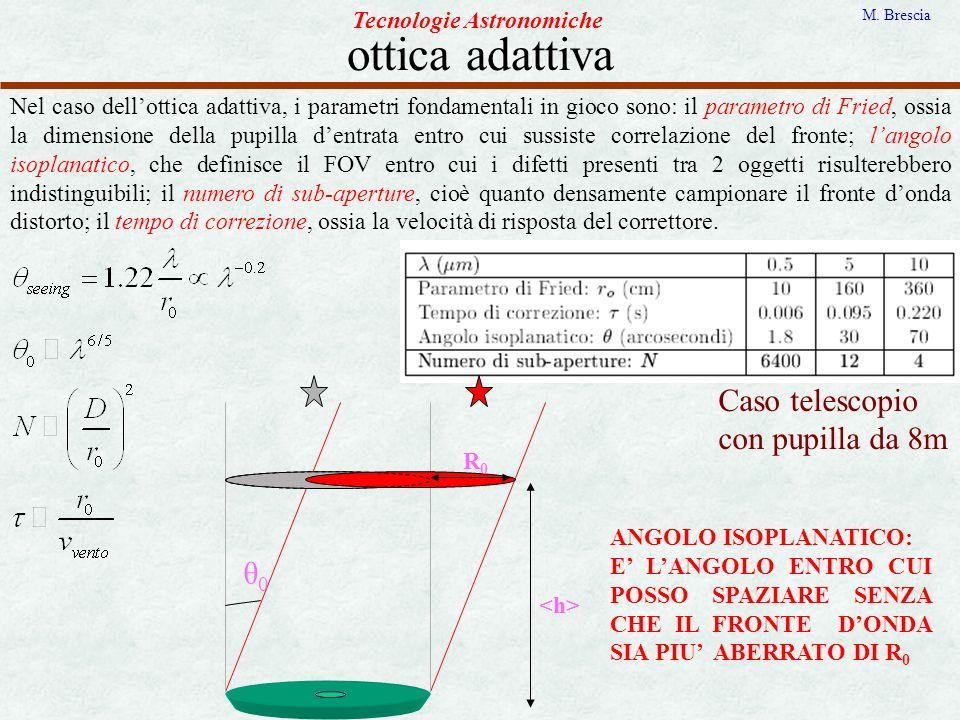 ottica adattiva Tecnologie Astronomiche M. Brescia Nel caso dellottica adattiva, i parametri fondamentali in gioco sono: il parametro di Fried, ossia