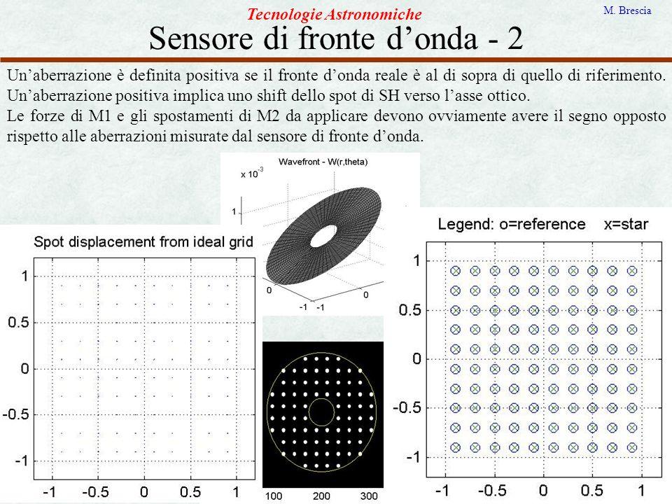 Sensore di fronte donda - 2 Tecnologie Astronomiche M. Brescia Unaberrazione è definita positiva se il fronte donda reale è al di sopra di quello di r
