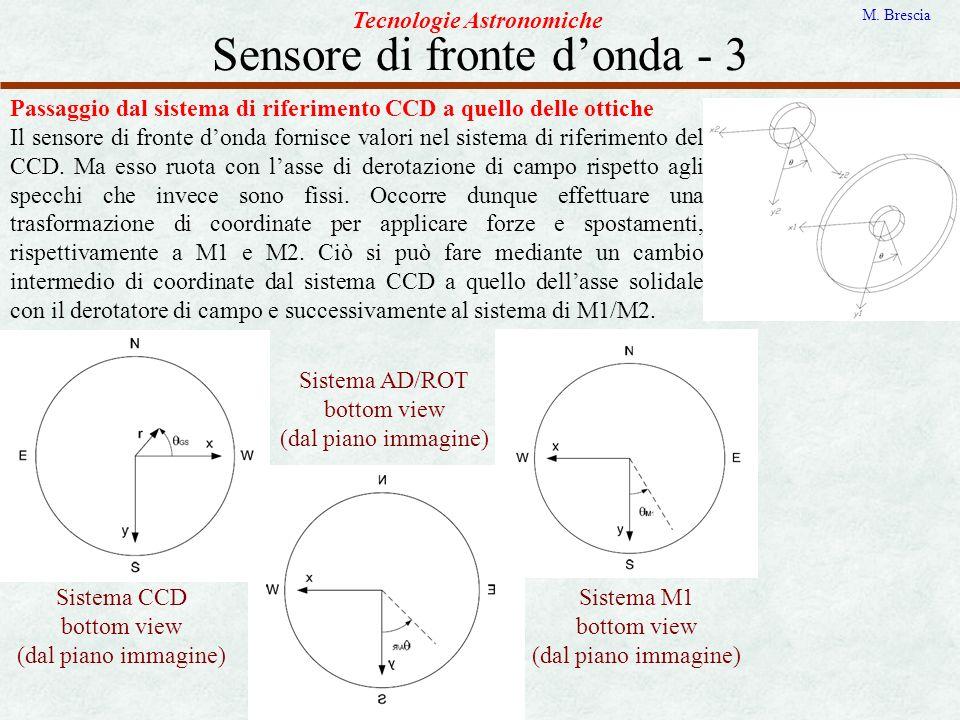 Sensore di fronte donda - 3 Tecnologie Astronomiche M. Brescia Sistema CCD bottom view (dal piano immagine) Passaggio dal sistema di riferimento CCD a