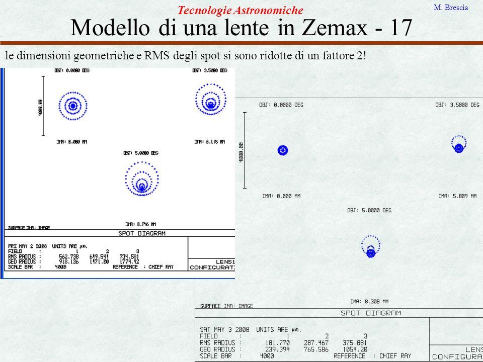 Modello di una lente in Zemax - 17 Tecnologie Astronomiche M. Brescia le dimensioni geometriche e RMS degli spot si sono ridotte di un fattore 2!