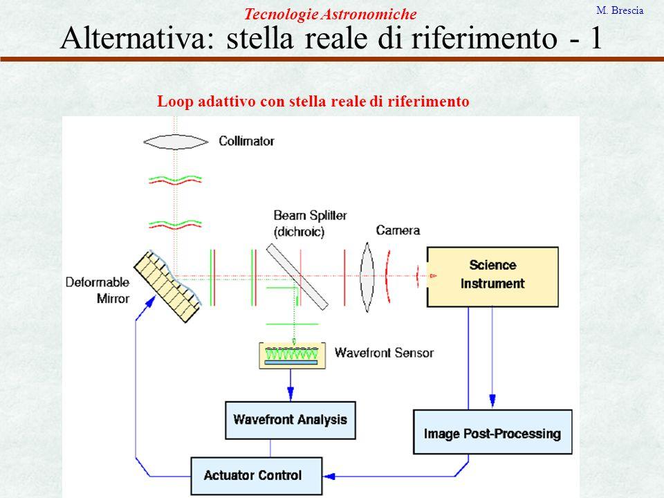Alternativa: stella reale di riferimento - 1 Tecnologie Astronomiche M. Brescia Loop adattivo con stella reale di riferimento