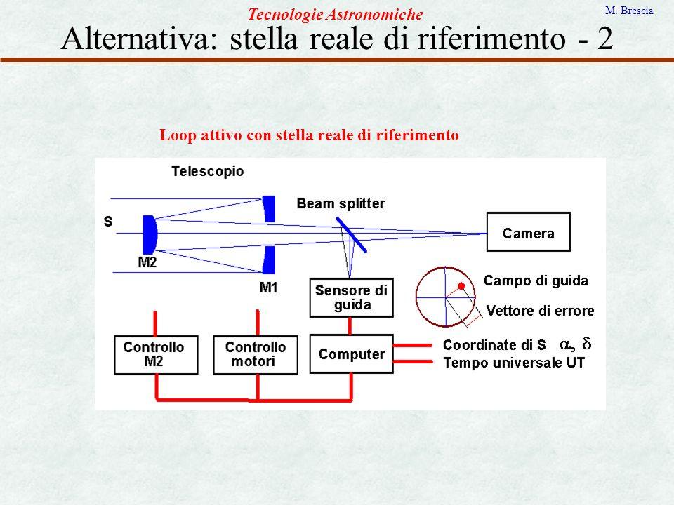 Alternativa: stella reale di riferimento - 2 Tecnologie Astronomiche M. Brescia Loop attivo con stella reale di riferimento