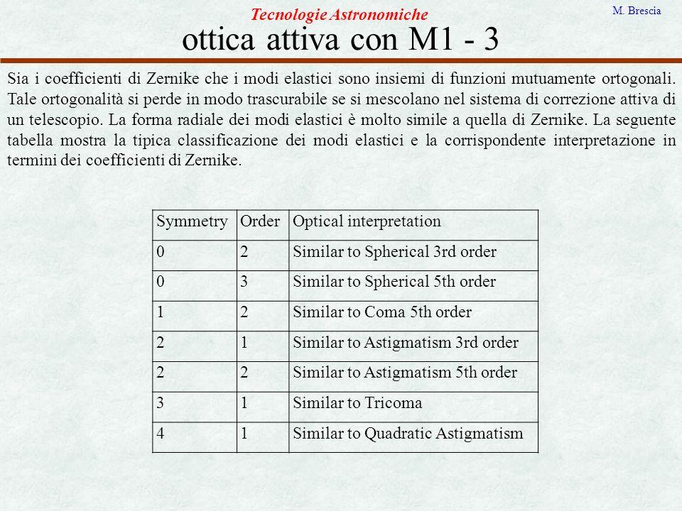 ottica attiva con M1 - 3 Tecnologie Astronomiche M. Brescia Sia i coefficienti di Zernike che i modi elastici sono insiemi di funzioni mutuamente orto