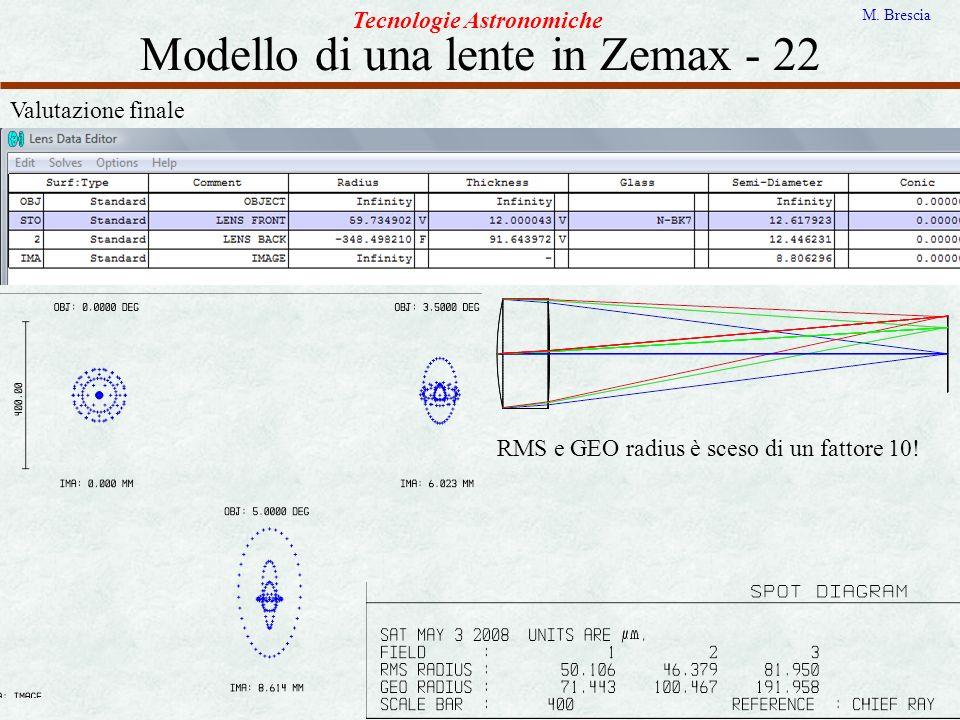 Modello di una lente in Zemax - 22 Tecnologie Astronomiche M. Brescia Valutazione finale RMS e GEO radius è sceso di un fattore 10!