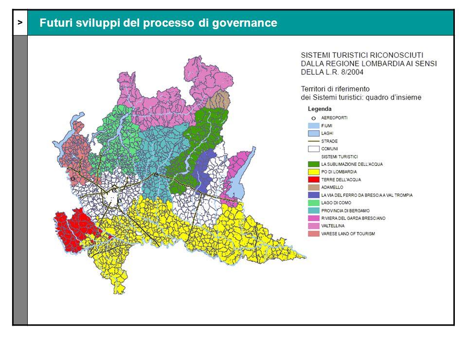 > Futuri sviluppi del processo di governance