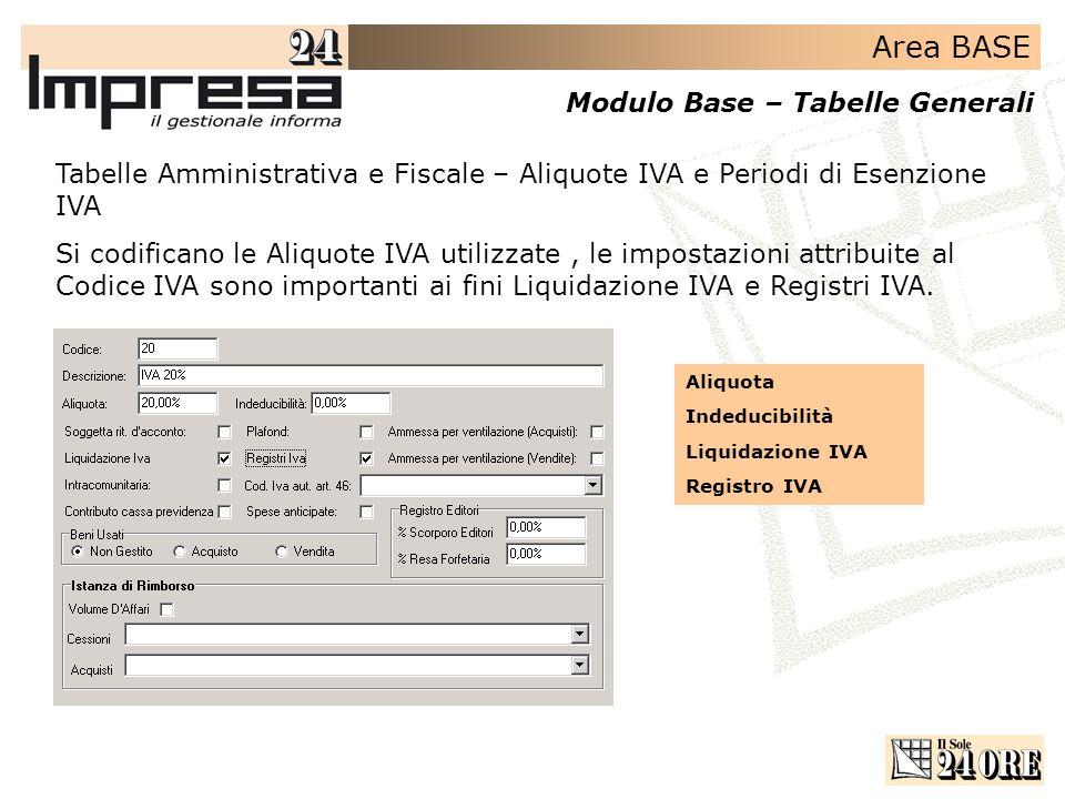 Area BASE Modulo Base – Tabelle Generali Tabelle Amministrativa e Fiscale – Aliquote IVA e Periodi di Esenzione IVA Si codificano le Aliquote IVA util