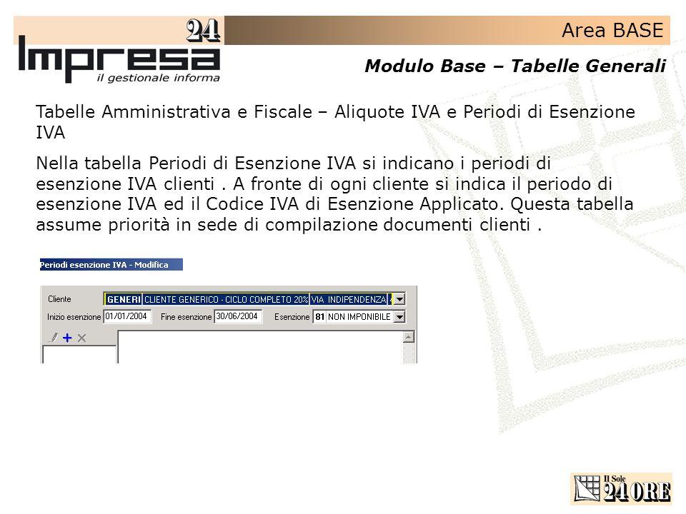 Area BASE Modulo Base – Tabelle Generali Tabelle Amministrativa e Fiscale – Aliquote IVA e Periodi di Esenzione IVA Nella tabella Periodi di Esenzione
